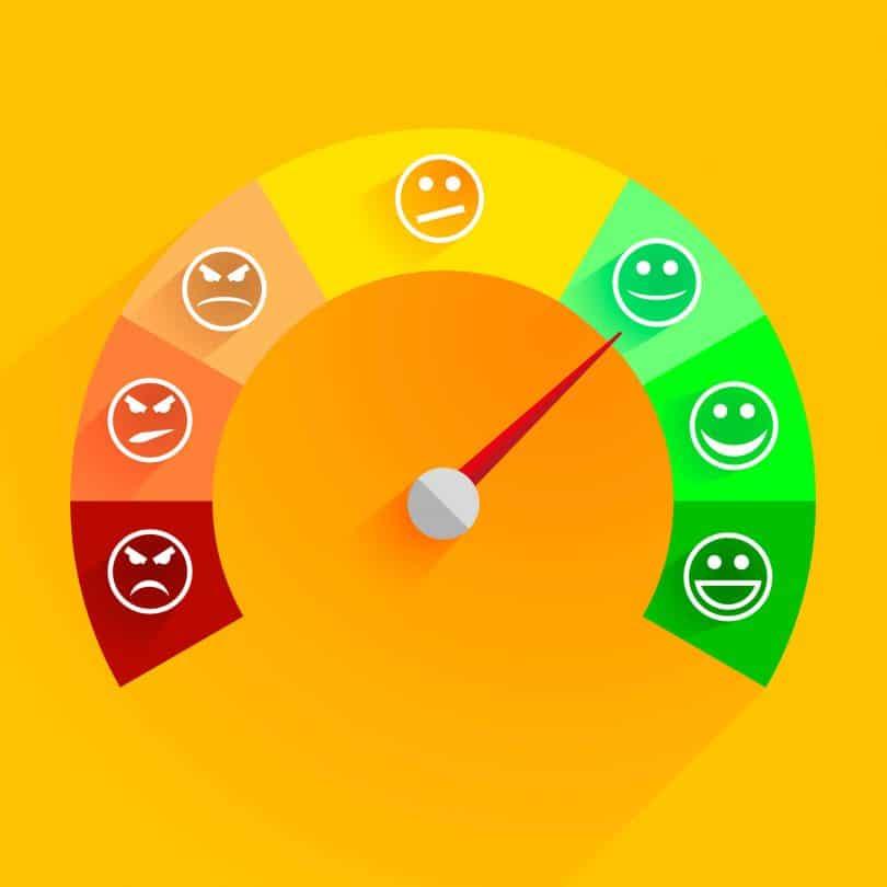 Ilustração com termômetro de satisfação do cliente em relação ao tempo de resposta ao cliente.