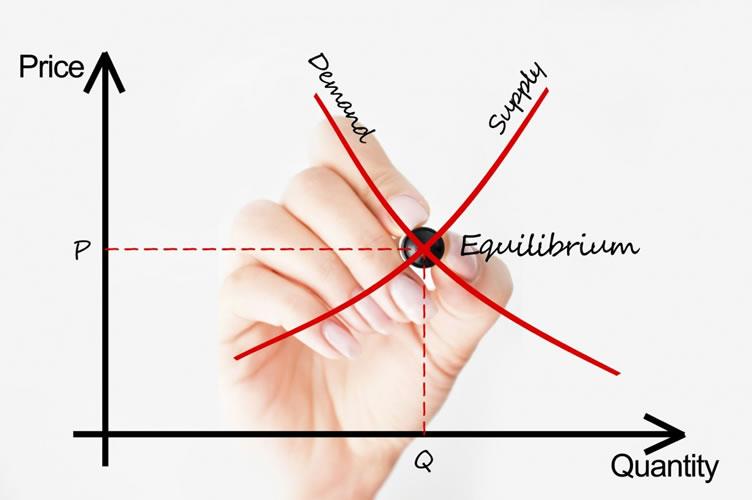 Gráfico explicativo sobre oferta e demanda para avaliar o valor de aluguel de um imóvel.