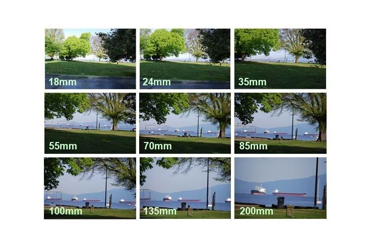 Diagrama de imagens tiradas do mesmo local. Porém com lentes de 18 mm a 200mm