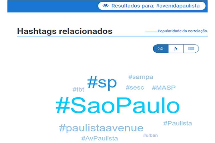 Print da ferramenta para pesquisar hashtags para o marketing no Instagram.