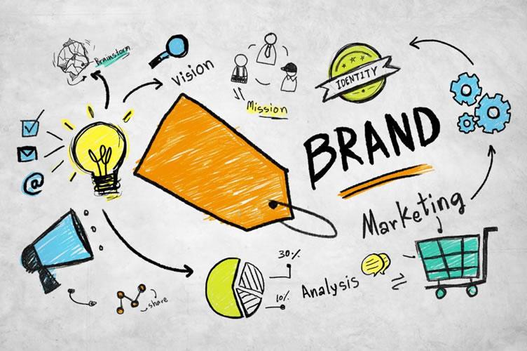 """Desenho com a palavra """"Brand"""" e diversas figuras para representar, como lâmpadas, engrenagens e etc. Para iniciar o assunto sobre marca imobiliária"""