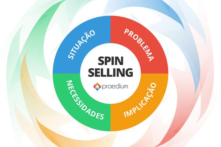 técnica de Vendas de Imóveis com metodologia Spin Selling